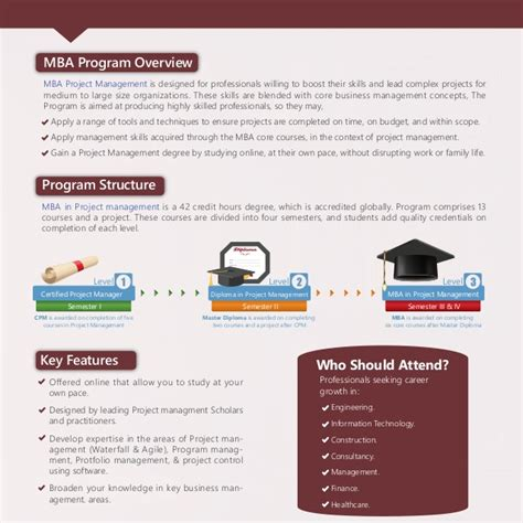 Distance Mba In Project Management by Mba Project Management Online
