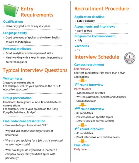 Category Manager Cover Letter Resume Writing Experts Essay For College Get It Done Today Assignment Experts Assignment