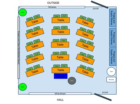 classroom layout primary classroom layout ideas primary school traditionalonly info