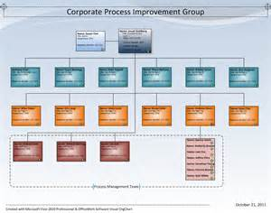 org chart template visio orgchart for visio united addins