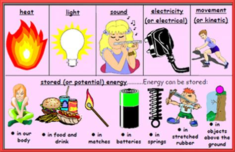 some common sources of thermal energy would be