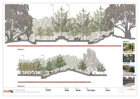 zoo design guidelines adelaidezoo hassell section 171 landscape architecture works