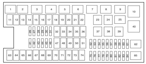 2006 ford expedition fuse box diagram 2006 ford fusion fuse box layout fuse box and wiring diagram