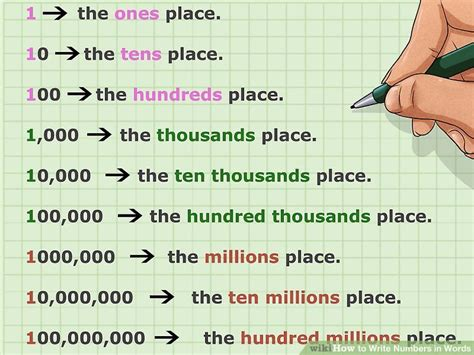 Writing Numbers In An Essay by How To Write Numbers In Words 13 Steps With Pictures Wikihow
