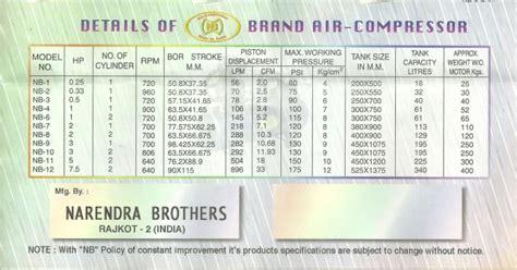 air compressor machine machinery lathe welding compressor machine tools mumbai india