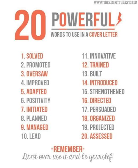 Resume Power Words Powerful Words To Use On Your Resume Helpful Hints