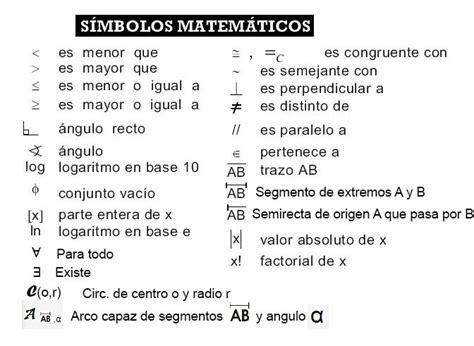 lista s 237 mbolos que perdieron su significado con el tiempo simbolo de i en matematicas 3 le sacamos jugo a los