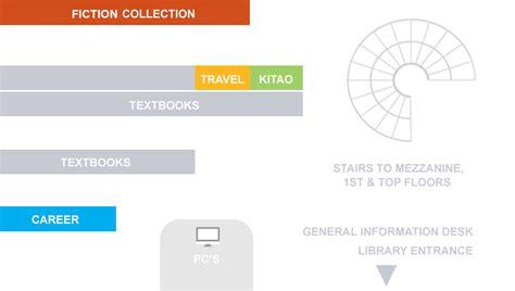 Insead Mba Application Login by Insead Libraries Insead