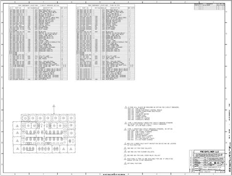 freightliner fuse panel diagram i 2003 fl70 freightliner and i need a wiring diagram