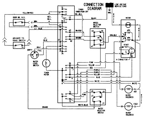 may washing machine motor wiring diagrams wiring diagram