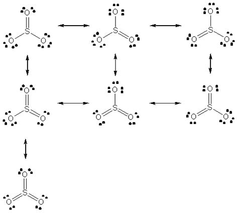 so3 lewis dot diagram gallery so3 lewis structure with formal charges