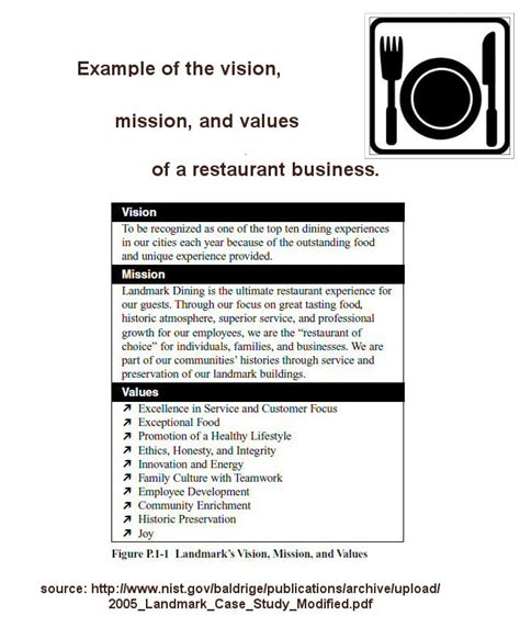 vision statement template vision statement exles for business yahoo image