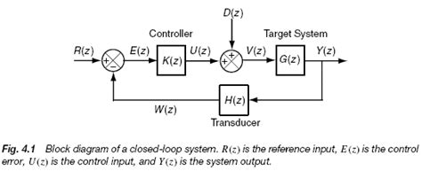 transfer functions from block diagrams get transfer function from block diagram physics forums