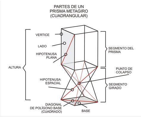 figuras geometricas y sus partes file partes un prisma metagiro base cuadrangular jpg