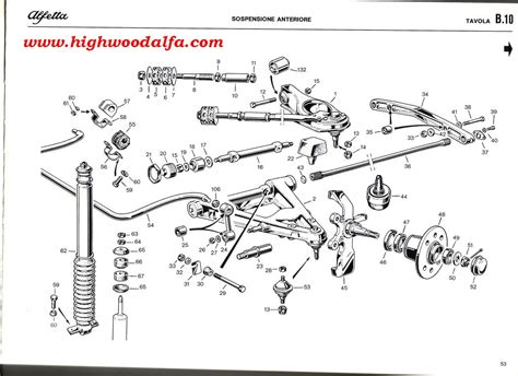 Www Highwoodalfa Com Alfa Romeo Parts