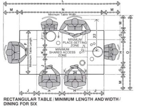 design criteria for restaurants rectangular table minimum length and width dining for six