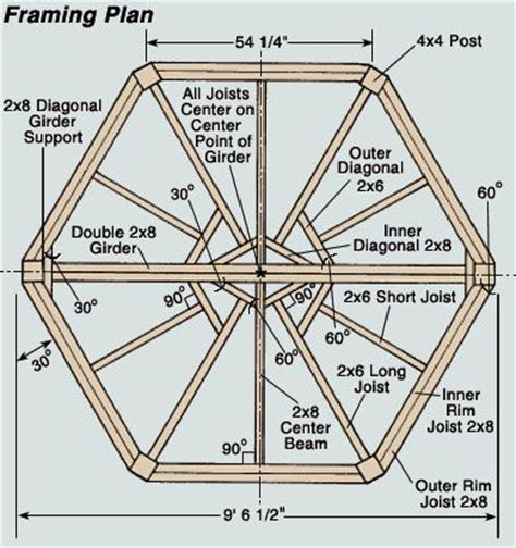 Gazebo Floor Plans Hexagon Gazebo Plans Google Search Build Do Draw