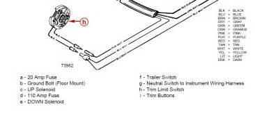 mercury trim wiring mercury free engine image for user manual