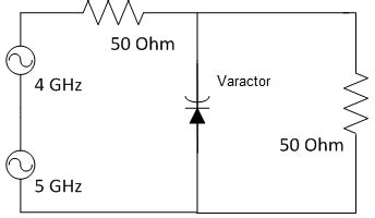 varactor diode parametric lifiers wave non linear wave computation technology