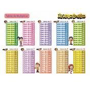 Tablas De Multiplicar Del 1 Al 12 Web Peque  Hnczcywcom