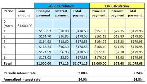 how to pay off credit card debt debt debt snowball calculator and