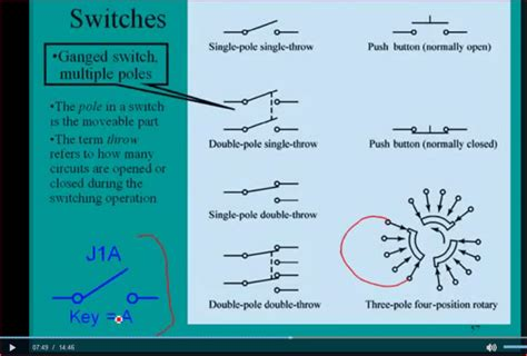 awesome pdt switch diagram