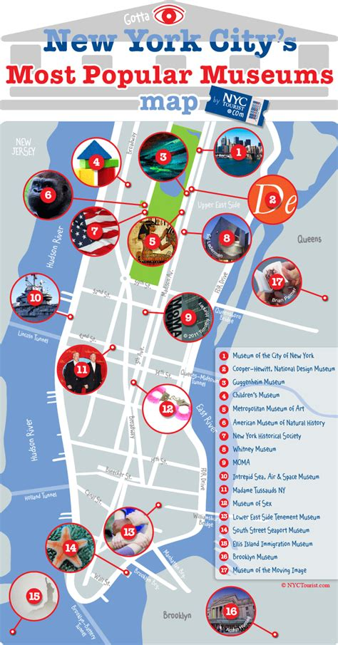 map of ny city attractions new york city s most popular museums map nyc favorites