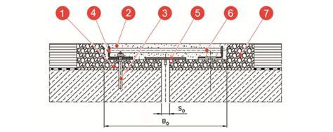 Innolite Polyflex Pu 1 tarcopol urządzenie dylatacyjne polyflex advanced pu