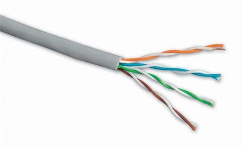 Kabel Utp Panduit Cat5e instal kabel solarix cat5e utp pvc 305m box dr 225 t