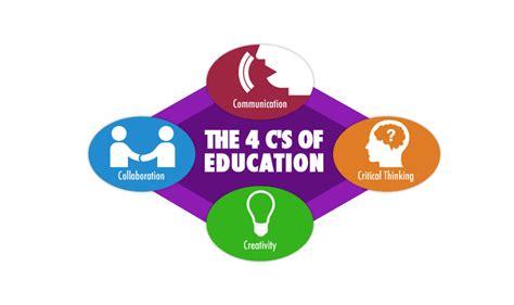 st century skills impact  instructional
