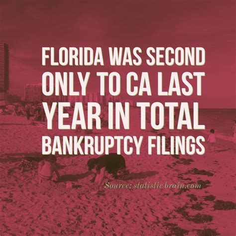 Bankruptcy Records California Ta Florida Bankruptcy