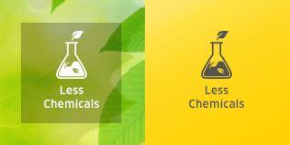 Cyanide Detox by Cyanide Detoxification Gekko