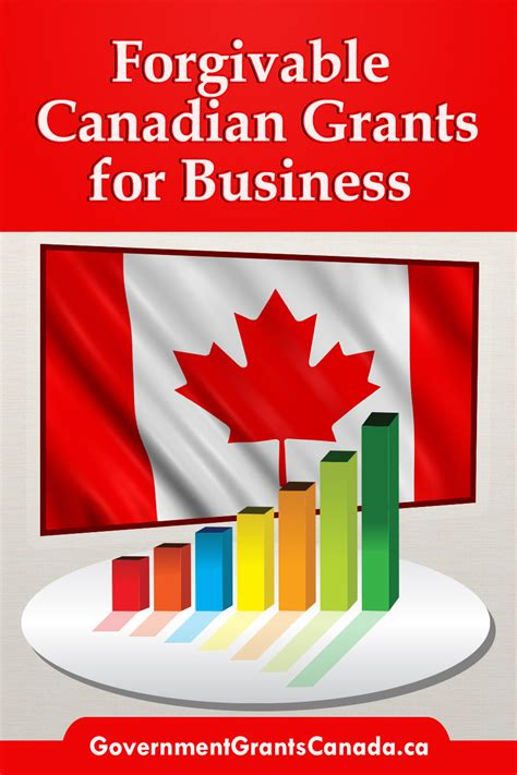 forgivable grants for businesses government grants canada