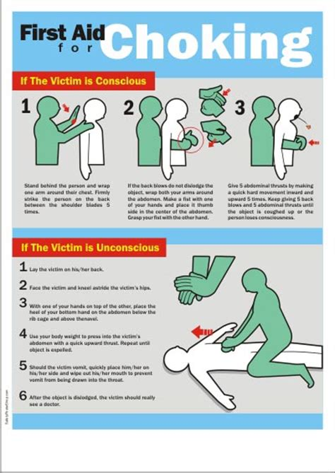 safety poster   first aid for choking safety poster shop