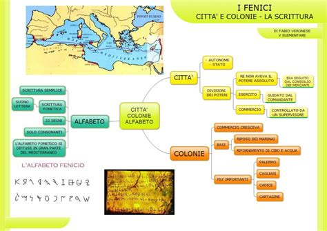 ricerca sui persiani mappe concettuali sui fenici e schemi riassuntivi sui