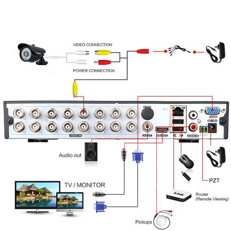 16ch hdmi dvr 1080n cctv home security