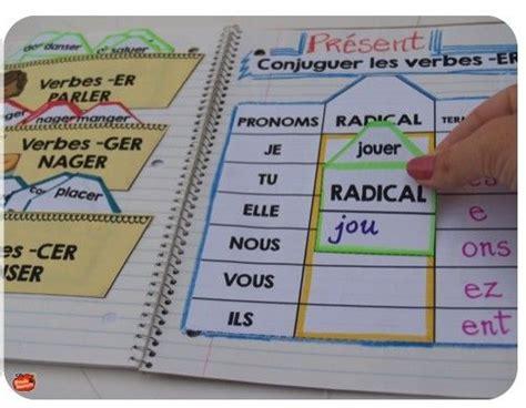 Cahier Interactif De Conjugaison A French Teacher