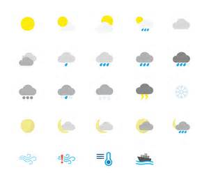 Small Desktop Weather App Weather Channel Icon Pictures To Pin On Pinsdaddy