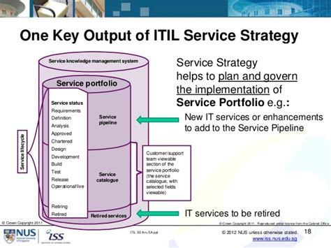 implementing itil 174 service strategy through enterprise