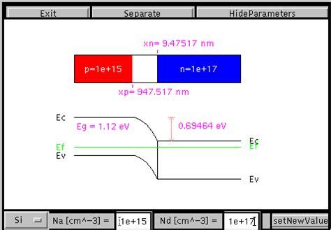 pn junction diode java applet pn junction diode java applet 28 images ppt pn junction diode characteristics powerpoint