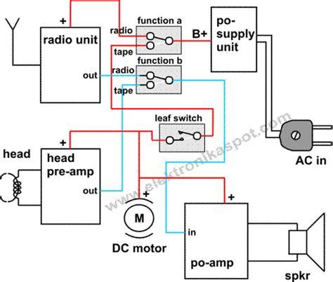 Dispenser Beserta Gambar memperbaiki recorder elektronika spot