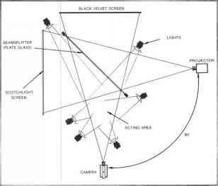 basic fog light wiring diagram car repair manuals and
