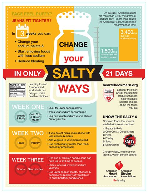 Healthy For Infographics American Association by Healthy For Infographics American Association