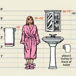 Standard Height Bathroom Vanity The Right Height For Accessories Read This Before You