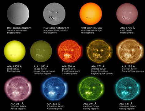 suns colors solens mange ansigter solen solsystemet