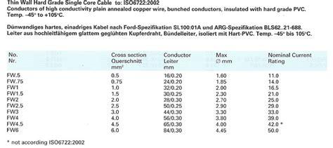 Kabel Nyaf 0 5mm2 10mm2 draad info pagina rick donkers