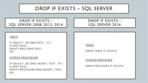 sql check if temp table exists how to use drop if exists in sql server