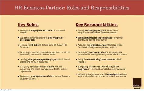Mba Roles And Responsibilites by Human Resource Management Human Resource Management