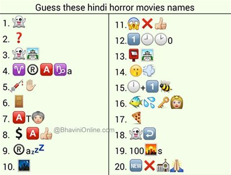 film emoji puzzel whatsapp puzzles guess the hindi horror movie names from