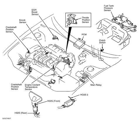 mazda  timing belt diagram mazda auto fuse box diagram